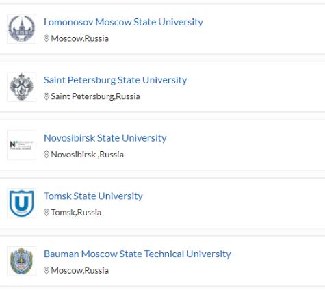 Топ-5 российских вузов в рейтинге QS